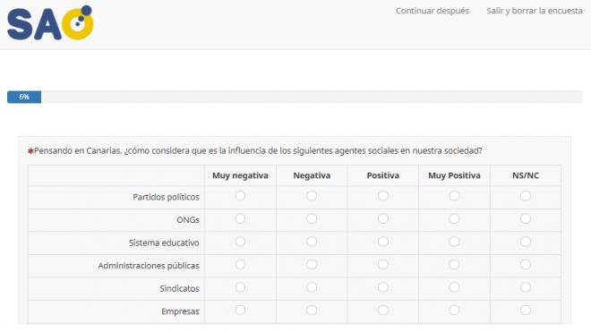 Encuesta sobre los agentes sociales en Canarias